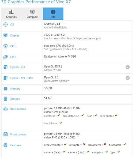 Vivo X7 показал свои характеристики в бенчмарке GFXBench – фото 1