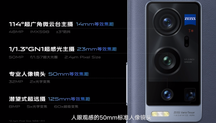 Анонс Vivo X60 Pro+: мощный флагман с многообещающими камерами – фото 3