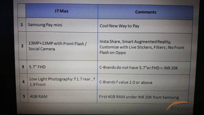 Samsung Galaxy J7 Max: рассекречены характеристики и цена фаблета – фото 2
