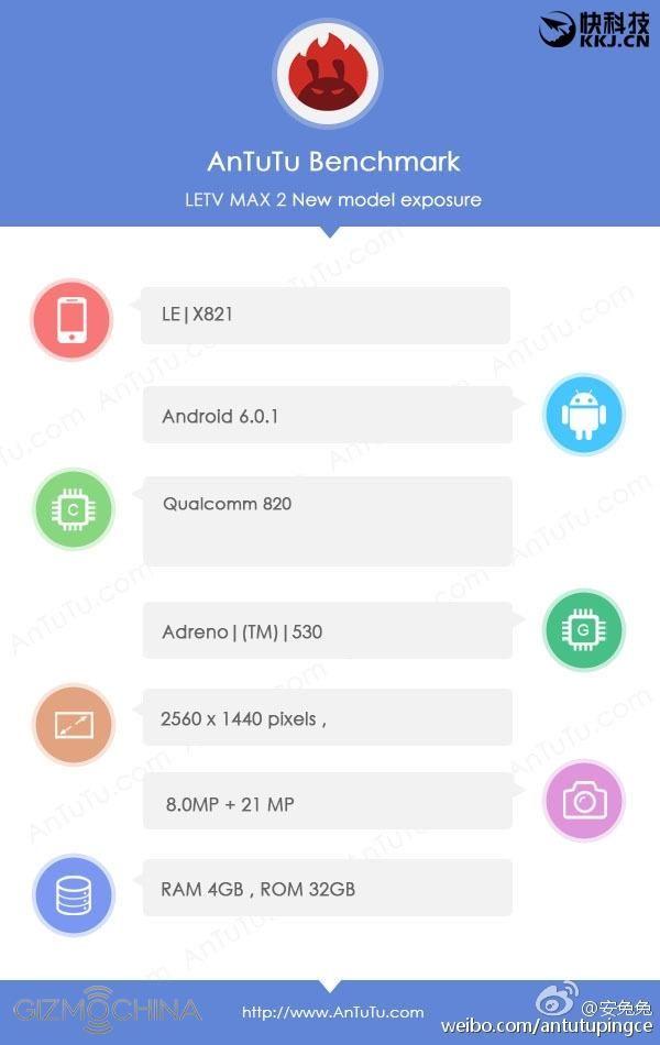LeEco Le Max 2 (X821) на основе Snapdragon 820 засветился в AnTuTu – фото 2