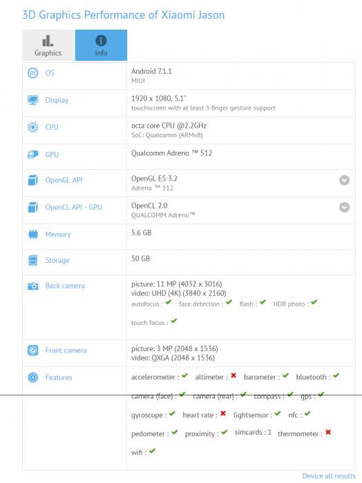 Предполагаемый Xiaomi Mi6c с платформой Snapdragon 660 замечен в GFXBench – фото 1