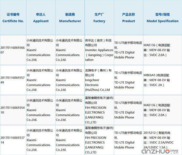 Xiaomi Mi5c с процессором Snapdragon 625 стоит ждать – фото 2