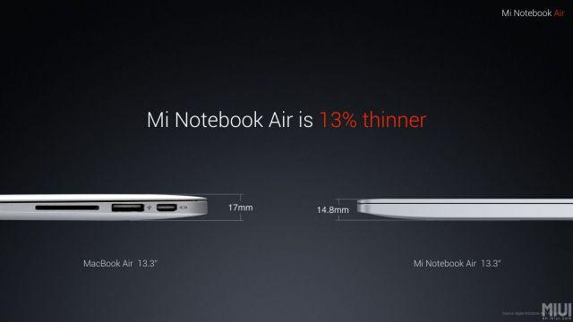 Xiaomi Mi Notebook Air: главные особенности ноутбука – фото 7