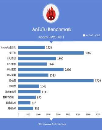 Xiaomi-Redmi-2S-AnTuTu-2