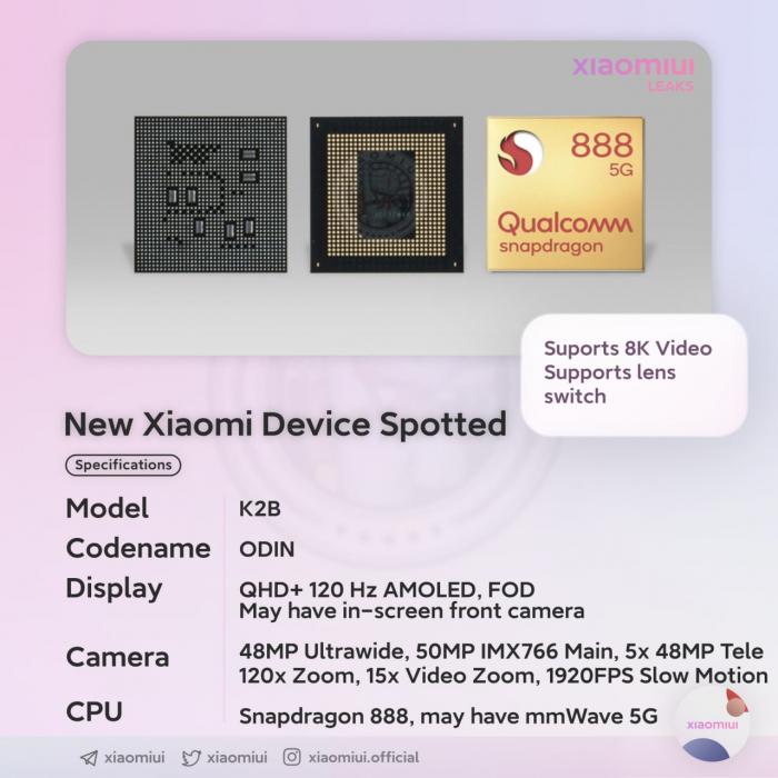 Xiaomi Mi Mix 4 показали вживую. И он складной – фото 3
