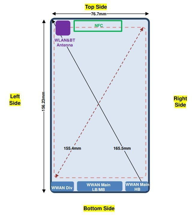 Moto Z3 Play: характеристики смартфона с сайта FCC – фото 3