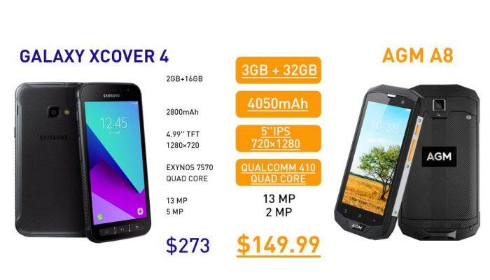 AGM 8 против Samsung Galaxy Xcover 4: сравнение характеристик защищенных смартфонов – фото 2