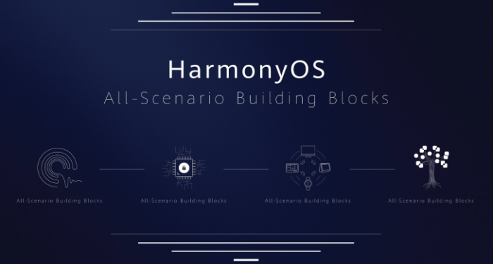 Разработчики не могут портировать Android-приложения на HarmonyOS из-за несовершенства Ark Compiler – фото 2
