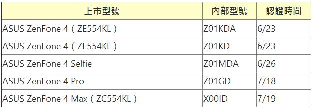 ASUS подтверждает выход ZenFone 4 с двойной камерой – фото 5