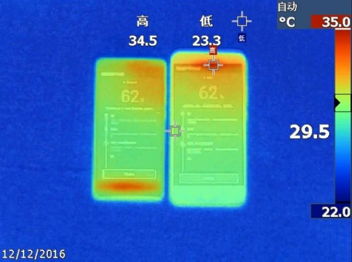 Snapdragon 625 против Helio P20: сравнение производительности – фото 6