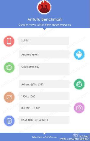 HTC Nexus Sailfish дал о себе знать в бенчмарках AnTuTu и Geekbench – фото 2