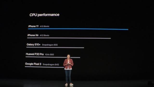 Насколько мощным получился чип Apple A13 Bionic? Итоги в Geekbench – фото 1