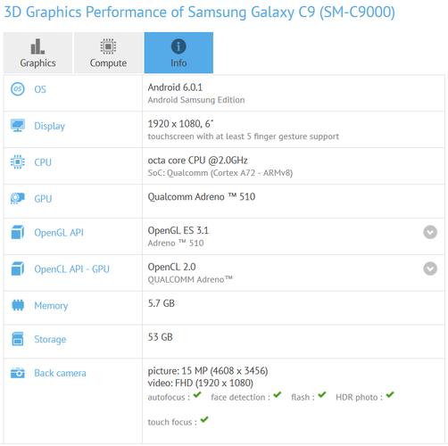 Больше о Samsung Galaxy C9 на платформе Snapdragon 652 и с 16 Мп селфи-камерой рассказал бенчмарк GFXBench – фото 2