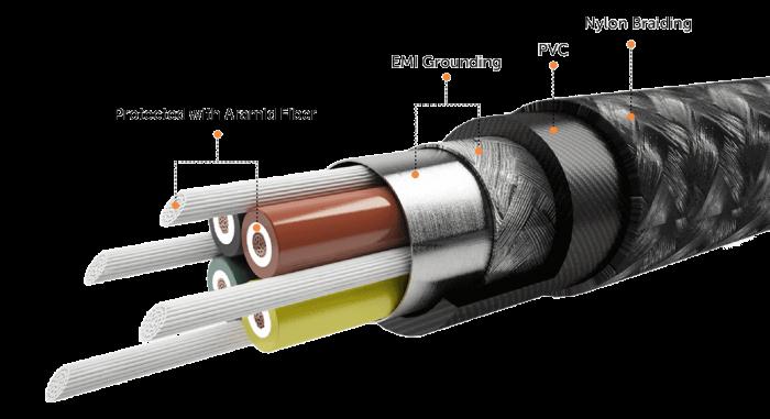 Кевларовый кабель Nonda ZUS выдерживает до 15 тысяч изгибаний и имеет пожизненную гарантию – фото 1
