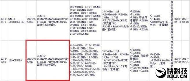 Сомнений в появлении OnePlus 3S с IPS-дисплеем и процессором Snapdragon 821 становится все меньше – фото 2