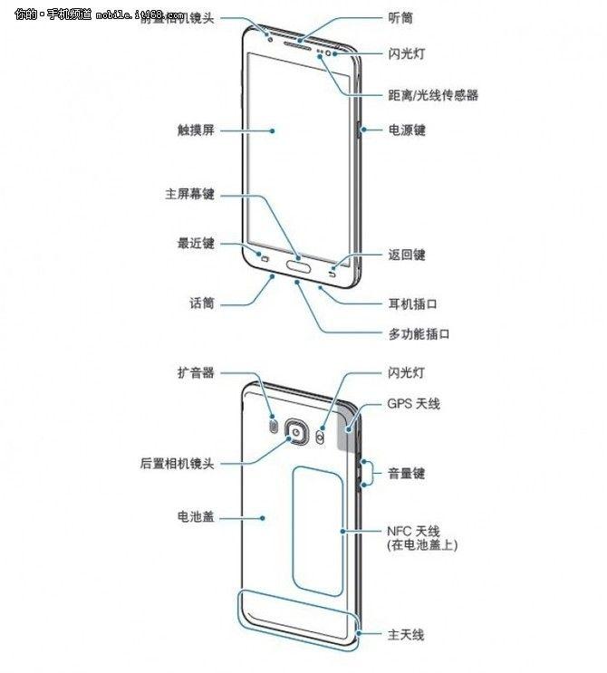 Обновленные Samsung Galaxy J5 и J7 получат встроенный чип NFC и съемный аккумулятор – фото 2