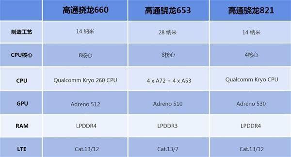 Безрамочный смартфон Sharp получит Snapdragon 660 – фото 4