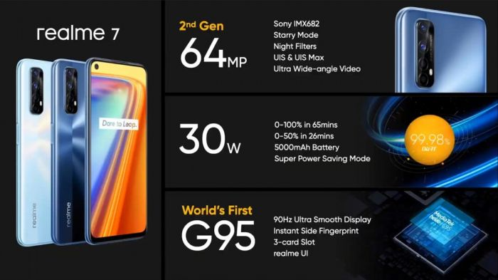Представлены Realme 7 и Realme 7 Pro – фото 3