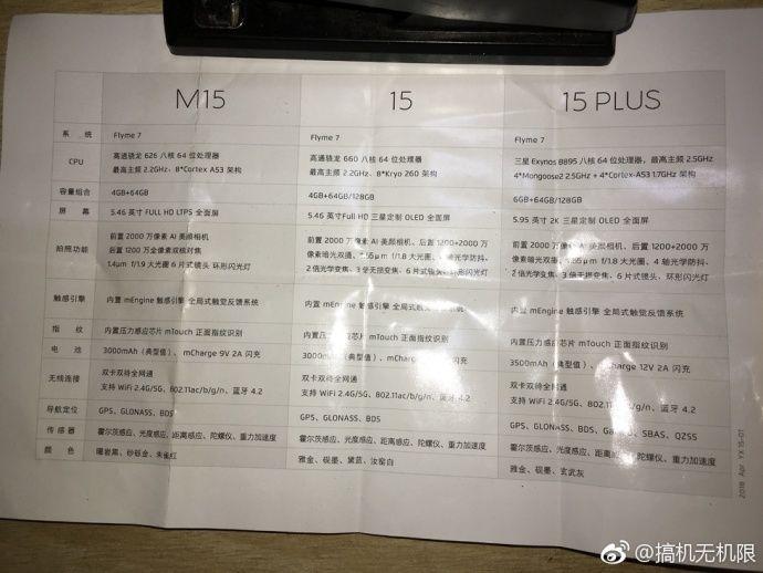 Meizu 15, Meizu 15 Plus и Meizu M15: озвучили все характеристики – фото 2