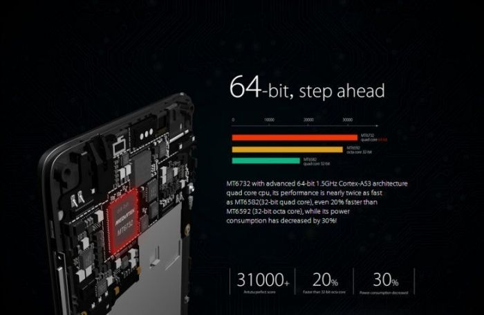 elephone-p6000-1-andro-news