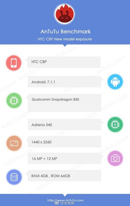 Флагман HTC U замечен в AnTuTu – фото 2