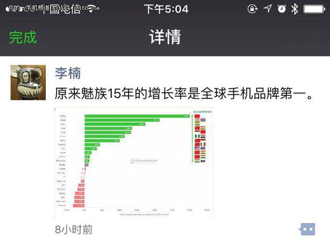 Компания Meizu стала самым быстрорастущим производителем смартфонов – фото 1