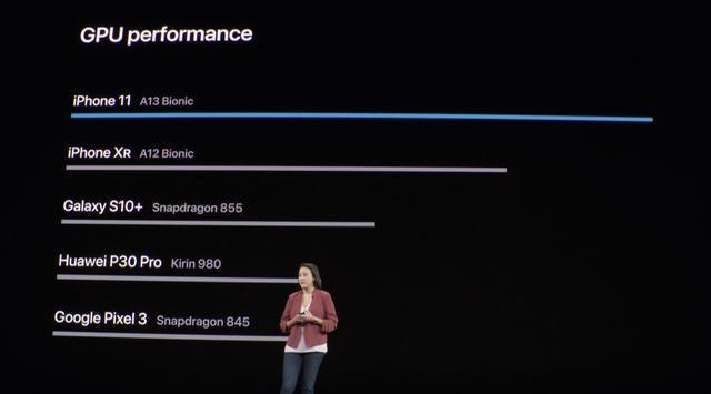 Насколько мощным получился чип Apple A13 Bionic? Итоги в Geekbench – фото 2