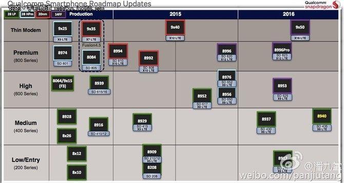 Xiaomi Mi5 Plus получит 5,7-дюймовый дисплей и процессор Snapdragon 823 – фото 2