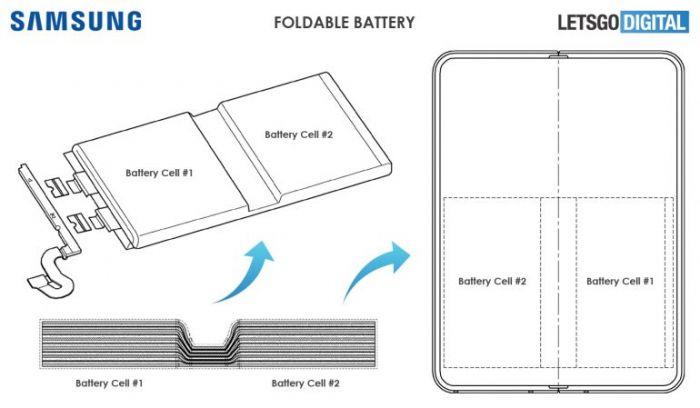 Samsung хочет сгибать не только смартфоны, но и аккумуляторы – фото 2