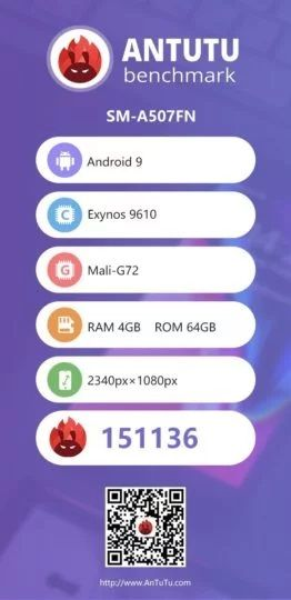Синтетические тесты раскрыли ряд характеристик Samsung Galaxy A50s – фото 2