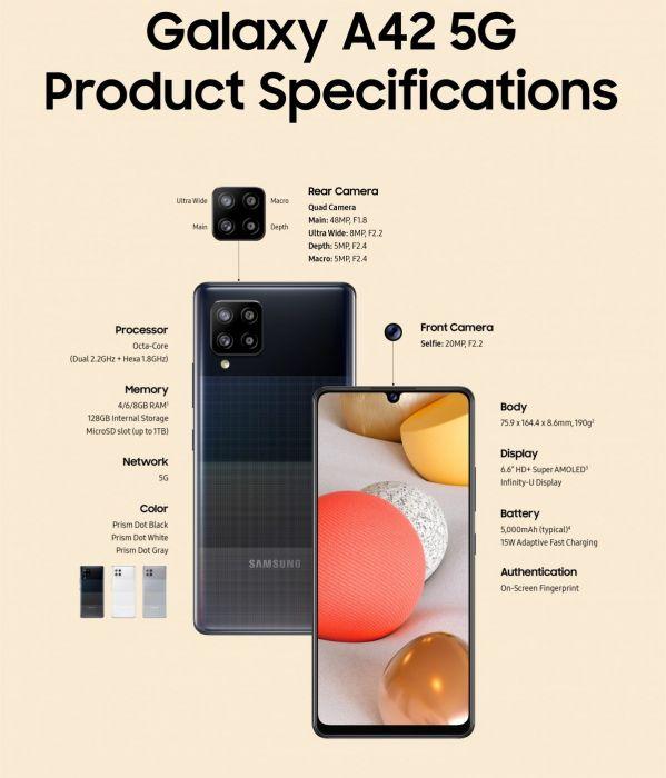 Слили все характеристики Samsung Galaxy A42 – фото 1