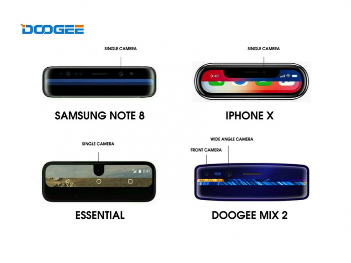 Безрамочный Doogee MIX 2 станет самым доступным смартфоном с системой распознавания лица – фото 4