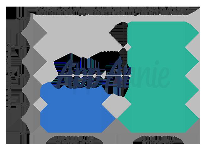 Google Play в полтора раза обогнал Apple Store – фото 2