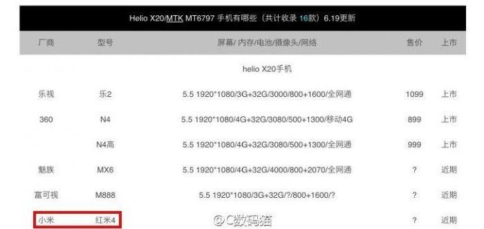 Xiaomi Redmi 4 получит десятиядерный Helio X20 – фото 1