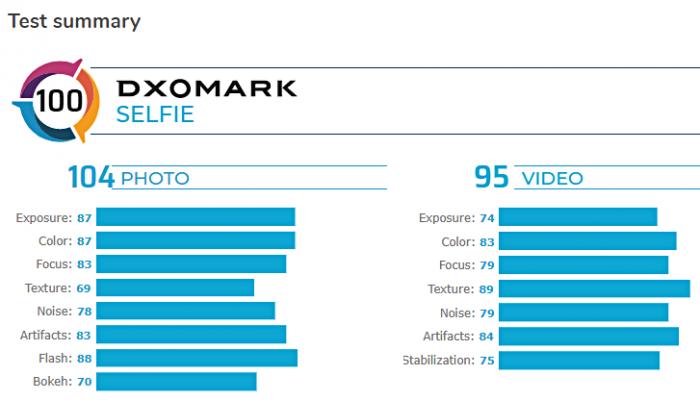 Для любителей селфи Samsung Galaxy S20 Ultra рекомендован – фото 2