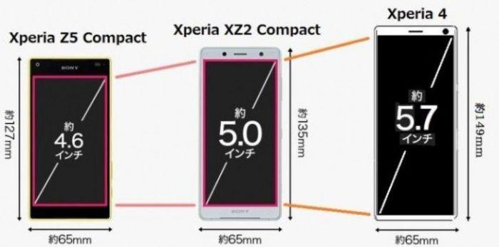 Sony Xperia 4 станет новым прочтением линейки Compact – фото 1