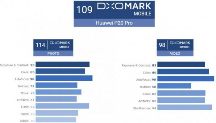 Представлены Huawei P20 и Huawei P20 Pro: умные и лучшие камерофоны – фото 7
