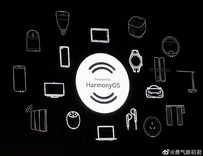 Логотип HarmonyOS