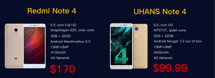 UHANS Note 4: внешность от Xiaomi Redmi Note 4 и шанс купить его с существенной скидкой – фото 2