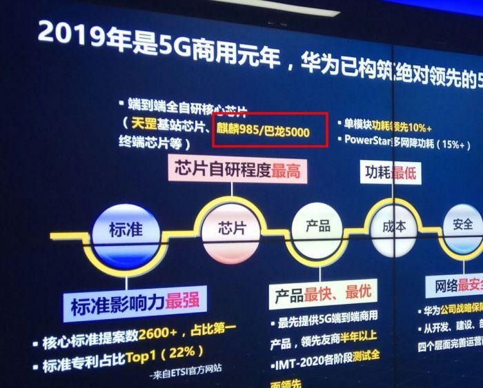 Обещают выход чипа Kirin 985 и его получит серия Huawei Nova 7 – фото 2