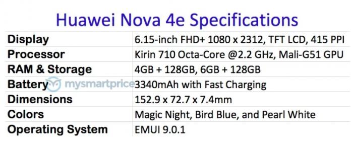 Характеристики Huawei Nova 4e – фото 2