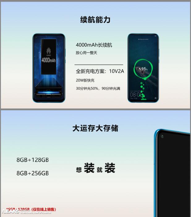 Huawei Nova 5i Pro технические характеристики