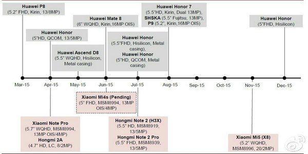 huawei-road-map-1