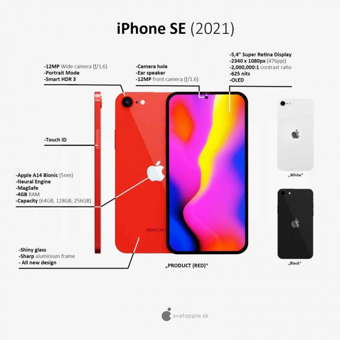 Здесь изображения и характеристики iPhone SE Plus – фото 2