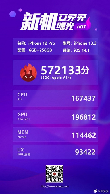 Тест нам производительность iPhone 12 и iPhone 12 Pro: цифры отнюдь не рекордные – фото 2