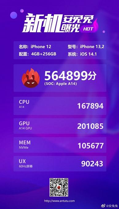 Тест нам производительность iPhone 12 и iPhone 12 Pro: цифры отнюдь не рекордные – фото 1
