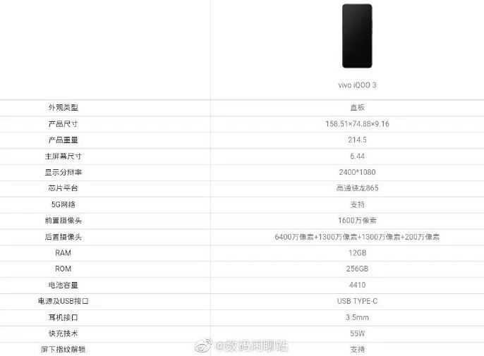 Появились характеристики Vivo IQOO 3 – возможно, самый дешевый флагман на Snapdragon 865 – фото 1