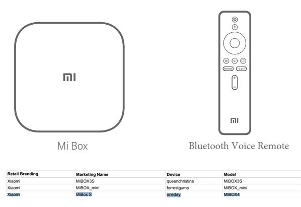 Xiaomi Mi Box S готовится к выходу на глобальный рынок – фото 1