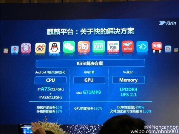 Huawei Kirin 960 с 4-мя ядрами Cortex-A73 и GPU Mali-G71 MP8 стал вторым по мощности чипом после Apple A10 – фото 1