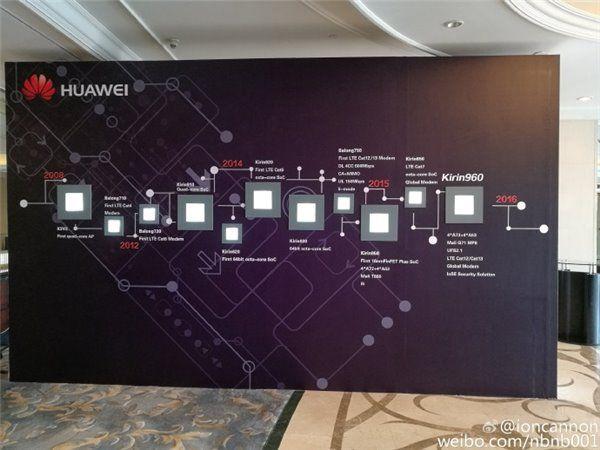 Huawei Kirin 960 с 4-мя ядрами Cortex-A73 и GPU Mali-G71 MP8 стал вторым по мощности чипом после Apple A10 – фото 2